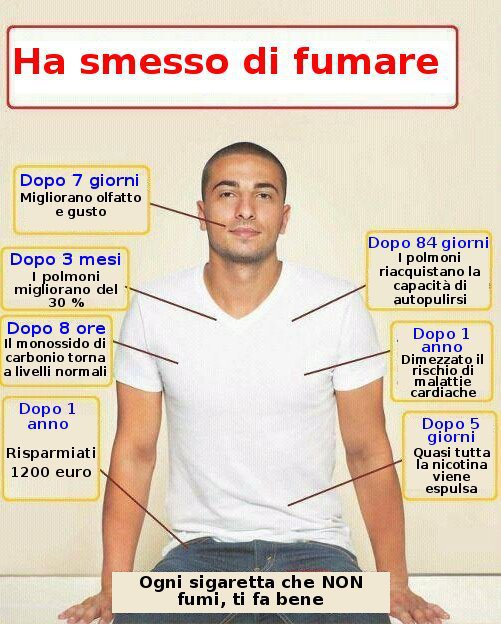 Smettere di fumare aumenta la libido e il desiderio sessuale